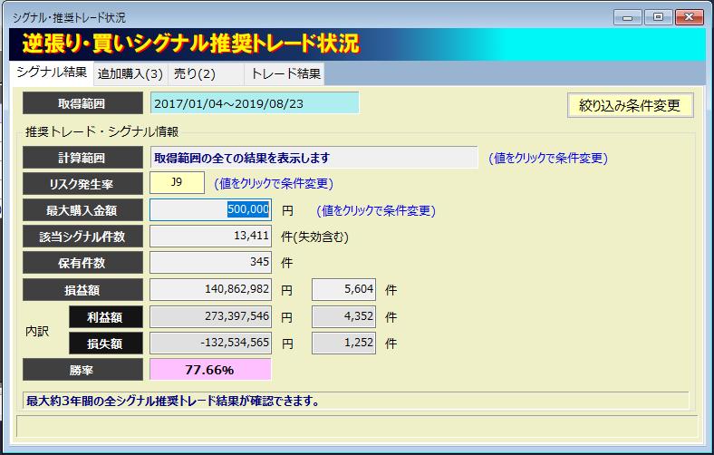 1銘柄5万円での推奨トレード結果